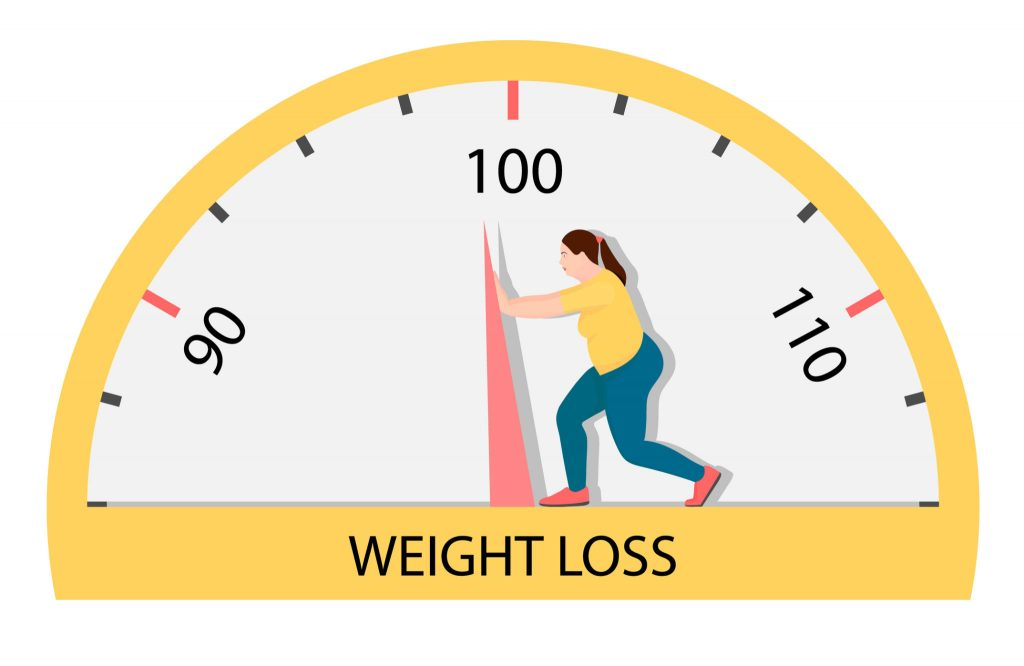 Weight Loss Physician